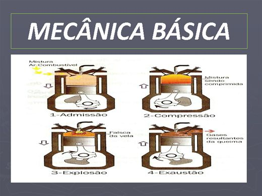 Curso Online de MECÂNICA BÁSICA