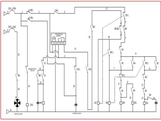 Circuito Eletricos : Curso online de circuitos elétricos industriais buzzero