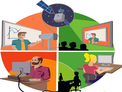 Curso Online de COORDENAÇÃO PEDAGÓGICA DE EDUCAÇÃO A DISTÂNCIA