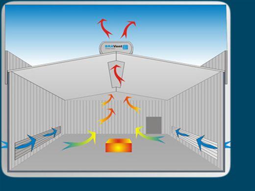 Curso Online de Ventilação Ar Condicionado