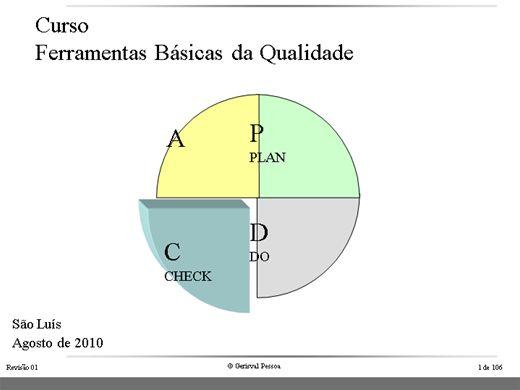 Curso Online de Ferramentas Básicas da Qualidade