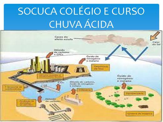Curso Online de CHUVA ÁCIDA