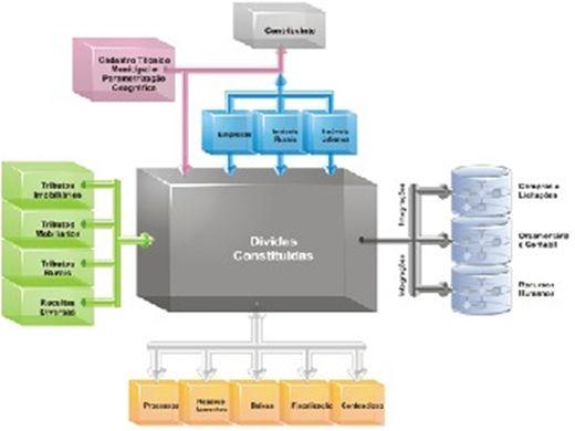 Curso Online de GESTÃO PÚBLICA E POLÍTICA: PLANEJAMENTO E GESTÃO FINANCEIRA DO MUNICÍPIO