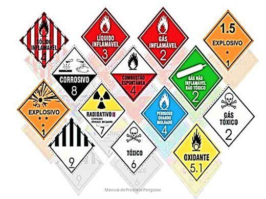 Curso Online de MOPP - Manual de Produtos Perigosos