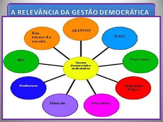 Curso Online de A RELEVÃNCIA DA GESTÃO DEMOCRÁTICA