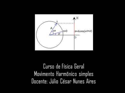 Curso Online de Tópicos de mecânica_movimento harmônico