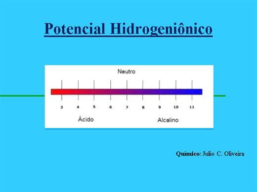 Curso Online de Potencial Hidrogeniônico - pH