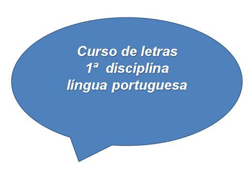 Curso Online de CURSO DE LETRAS 1ª DISCIPLINA LÍNGUA PORTUGUESA -  MODULO - 1