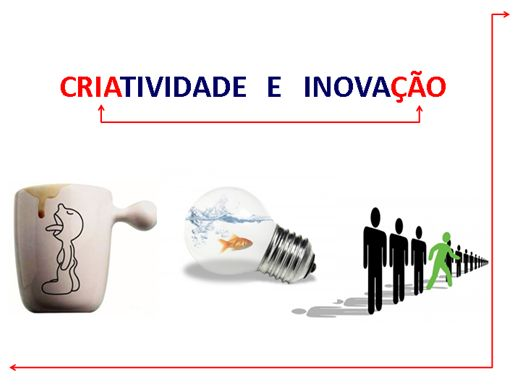 Curso Online de Criatividade e Inovação