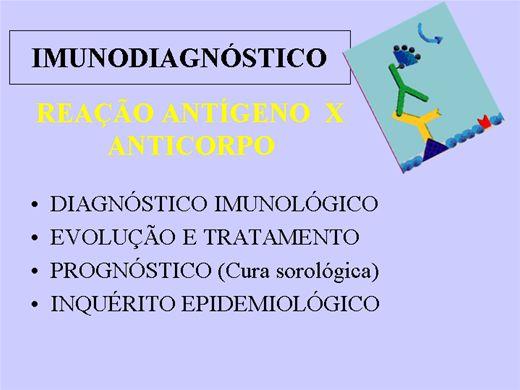 Curso Online de REAÇÃO ANTIGENO X ANTICORPOS