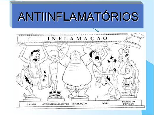 Curso Online de ANTINFLAMATÓRIOS