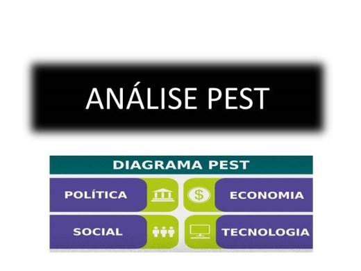 Curso Online de ANÁLISE PEST