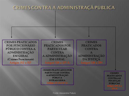 Curso Online de Crimes contra a Administração Pública