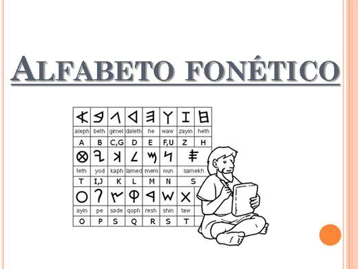 Curso Online de Alfabeto Fonético