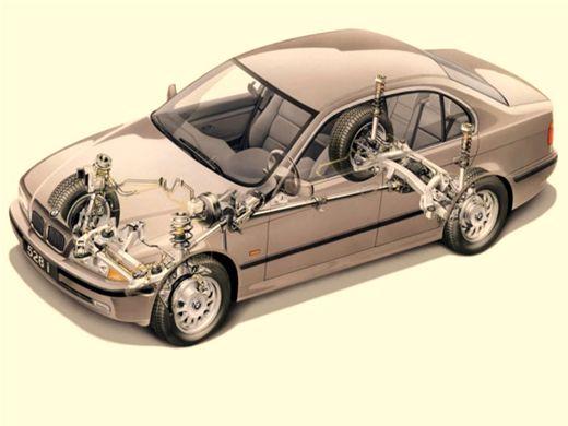 Curso Online de Mecânica Automotiva