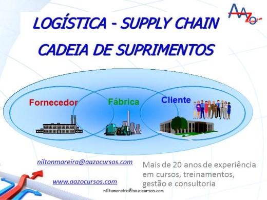Curso Online de Logística Supply Chain - Suprimentos
