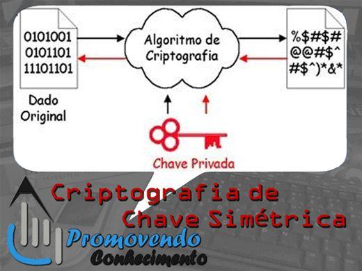 Curso Online de Criptografia de Chave Simétrica
