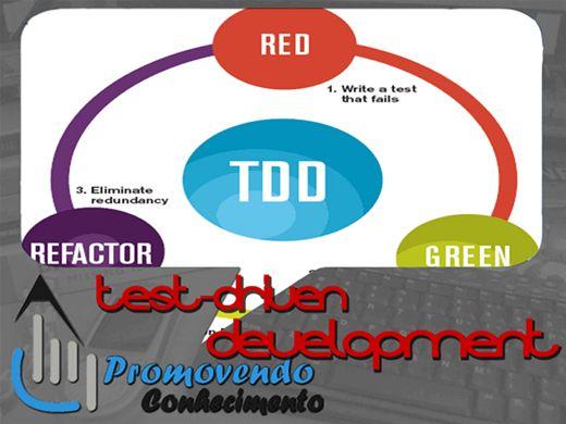 Curso Online de Test Driven Development