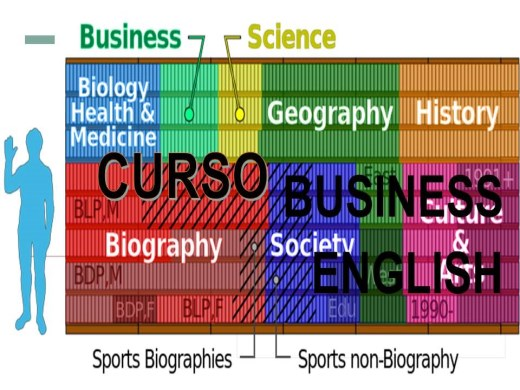 Curso Online de BUSINESS ENGLISH