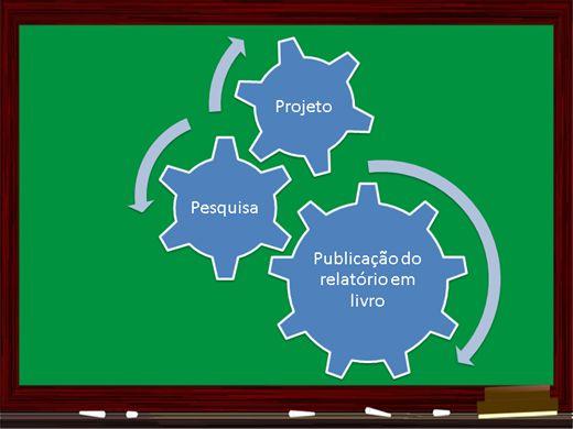Curso Online de Projeto, pesquisa, relatório e publicação em livro
