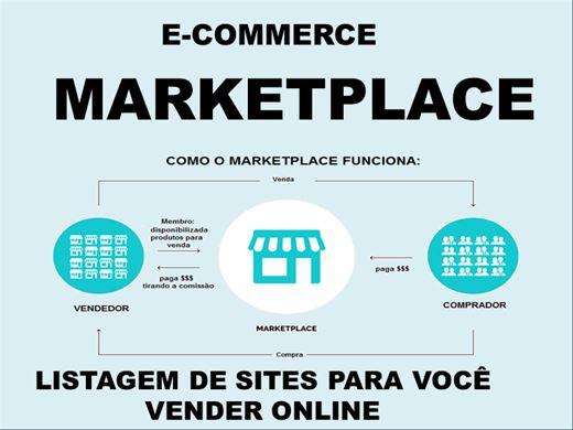 Curso Online de marketplace e-commerce vender online