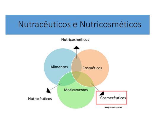 Curso Online de Nutracêuticos e Nutricosmeticos