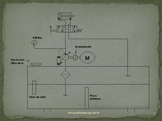 Curso Online de Hidráulica Industrial  2