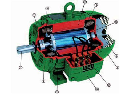 Curso Online de Motor Elétrico e Eletricidade